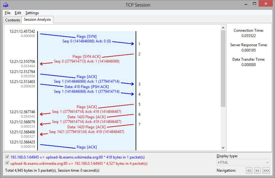 window. A sample session analysis window is shown below: The right pane shows some basic statistics