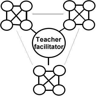 Teacher facilitator