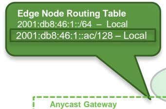Edge Node Routing Table 2001:db8:46:1::/64 – Local 2001:db8:46:1::ac/128 – Local Anycast Gateway