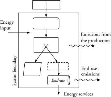 End-use input Energy services Energy System boundary Emissions from the production End-use emissions