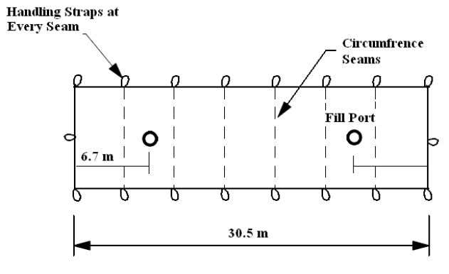 10.4 m Circumference Longitudinally Seamed Geotextile Tube Figure 2.3. Schematic of 30.5 m Long Geotex tile