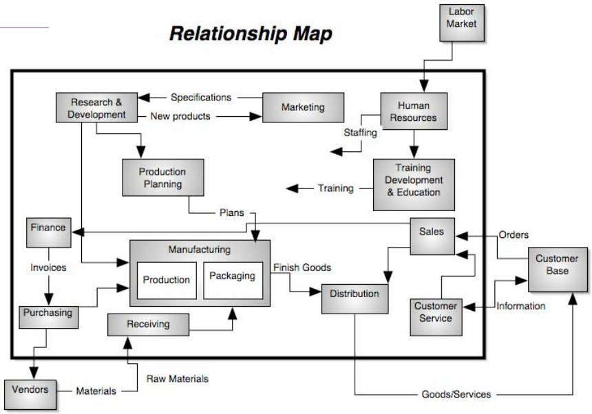 Knowledge Map (Relationships among Departments) Knowledge Management System,Virach Sornlertlamvanich (virach@tcllab.org)