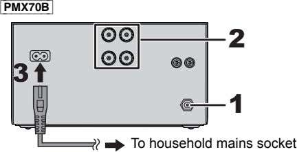 [PMX70B] 22 33 11 To household mains socket