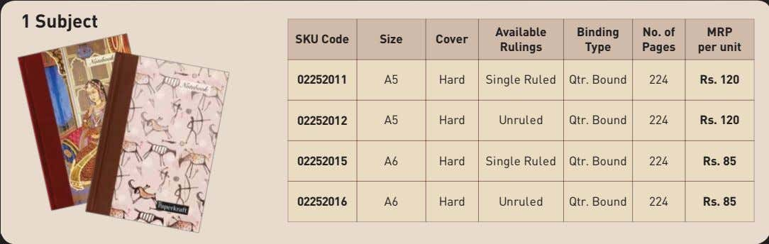 1 Subject Available Binding No. of MRP SKU Code Size Cover Rulings Type Pages per