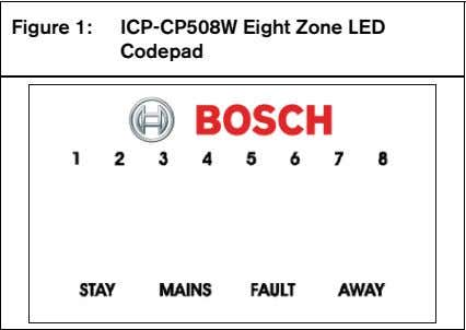Figure 1: ICP-CP508W Eight Zone LED Codepad
