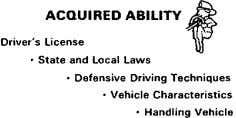 Time B. Braking Distance C. Stopping Distance D. Physical Elements (constantly at work upon driver and