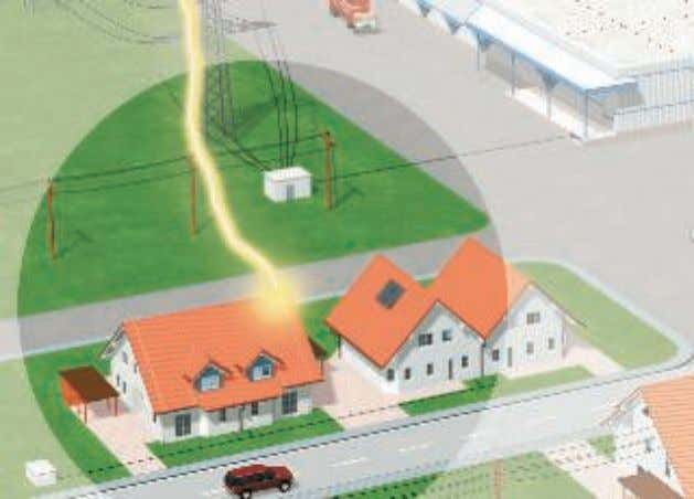 low-voltage transformer). Risk: Lightning impulse (10/350) Direct lightning strike into a low- voltage open-wire line A