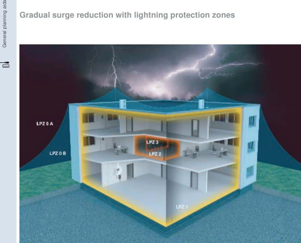 Gradual surge reduction with lightning protection zones General planning aids