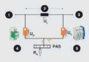 rail, 2 = Main equipotential bonding rail or terminal 1= Power supply, 2 = Cable length,