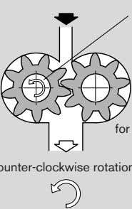 counter-clockwise rotation drive shaft clockwise rotation for one direction of rotation reversible p 2 p