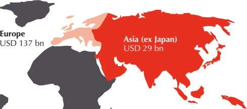 Europe USD 137 bn Asia (ex Japan) USD 29 bn