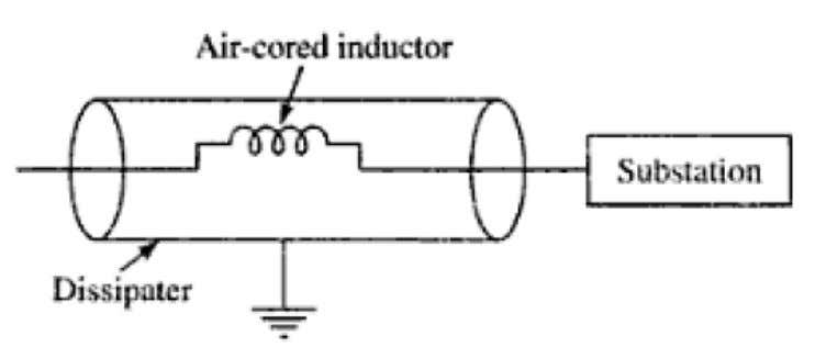 series inductance the steepness of the wave is also reduced. ERA surge absorber: An improved form