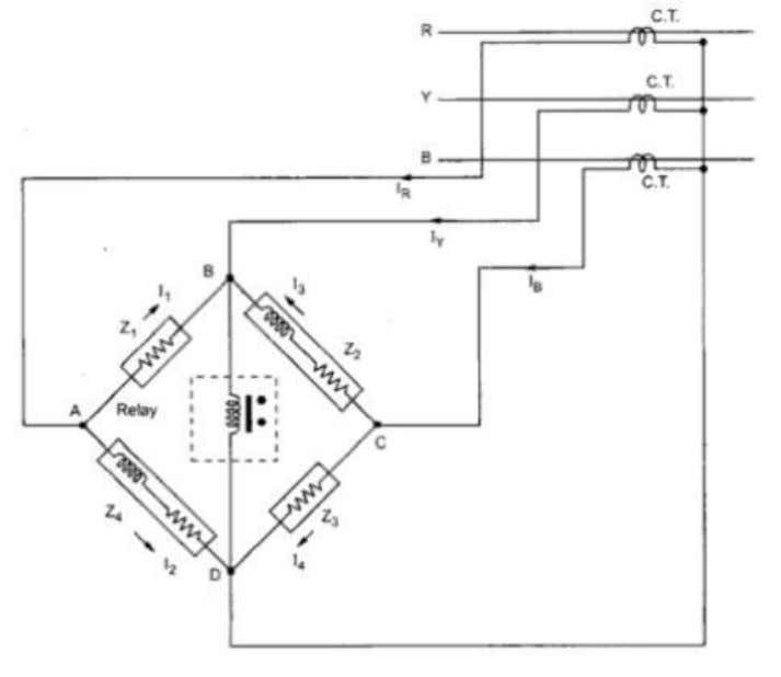 EE2402 PROTECTION & SWITCHGEAR Basically it consists of a resistance bridge network as depicted in the