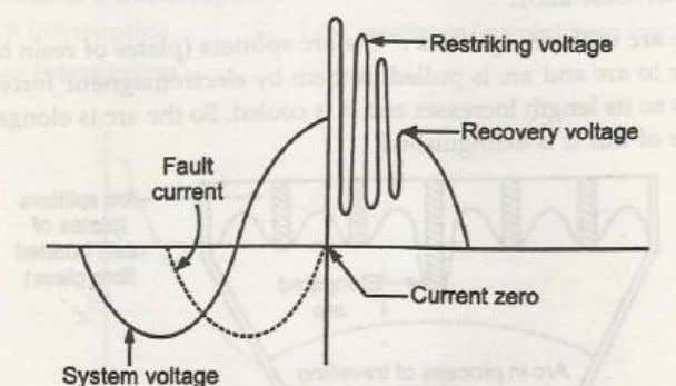 EE2402 PROTECTION & SWITCHGEAR RestrikingVoltage : it is the transient voltage that exists during the arcing