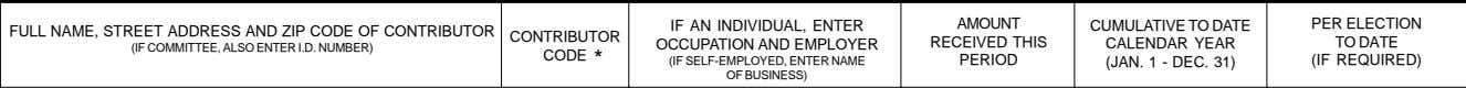 11/06/2013 Stop the Dock Tax Assn PAC ID# 1346455 IF AN INDIVIDUAL, ENTER OCCUPATION AND EMPLOYER