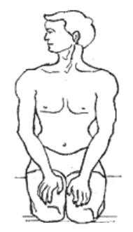 Posture Pre position Procedure Sitting position, Vajrasana. In the Vajrasana position turn your neck to