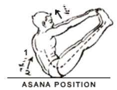 neck or overstrain it in chin lock position. NAUKASANA 1 2 3 Posture In this asana