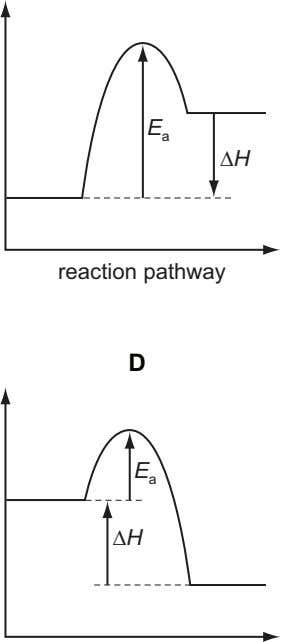 E a ∆H reaction pathway D E a ∆H