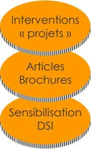 Interventions « projets » Articles Brochures Sensibilisation DSI