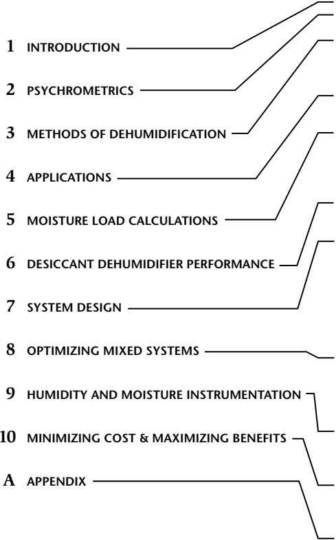1 INTRODUCTION 2 PSYCHROMETRICS 3 METHODS OF DEHUMIDIFICATION 4 APPLICATIONS 5 MOISTURE LOAD CALCULATIONS 6