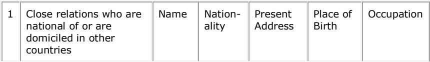 1 Close relations who are national of or are domiciled in other countries Name Nation-