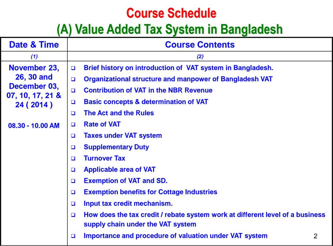 Course Schedule (A) Value Added Tax System in Bangladesh Date & Time Course Contents (1) (2)