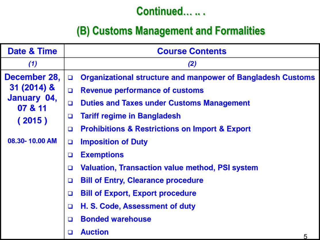 Continued… .. . (B) Customs Management and Formalities Date & Time Course Contents (1) (2) December