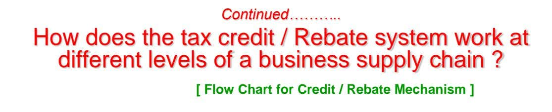 Continued……… .. How does the tax credit / Rebate system work at different levels of a