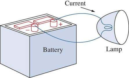 circuit is an interconnection of electri- cal elements. 1.1. Systems of Units 1.1.1 . As engineers,