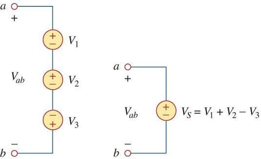 in series, KVL can be applied to obtain the total voltage. Example 2.3.4 . Find v
