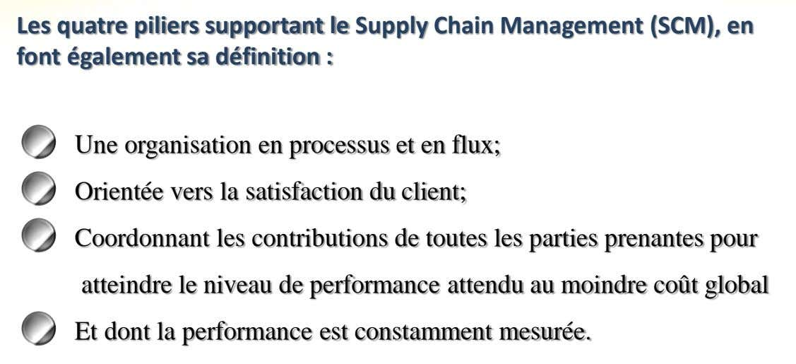 Les quatre piliers supportant le Supply Chain Management (SCM), en font également sa définition :