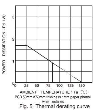 prevent oscillation of the IC, so select one with good temperature characteristics. Electrical characteristic curves 338