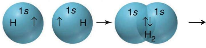 have different shapes than the original atomic orbitals. Atomic orbitals Hybridization H y b r i
