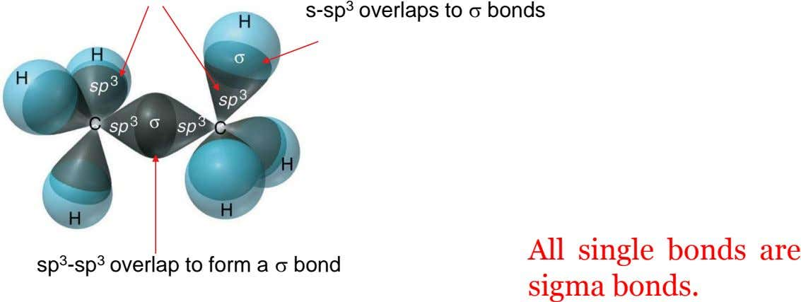 s-sp 3 overlaps to  bonds All single bonds are sp 3 -sp 3 overlap