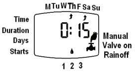 programmed as OFF and Taps 2 and 3 are both programmed as SErL, none of the