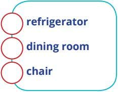 48 c). Write the number where correspond. 1 refrigerator 1 garage 1 1 dining room 1