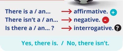 There is a / an… There isn't a / an… affirmative. + negative. - Is