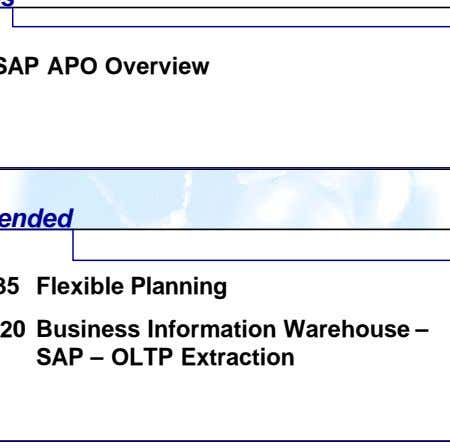 Course Prerequisites Prerequisites ? AP010 SAP APO Overview Recommended ? LO935 Flexible Planning ? BW220 Business