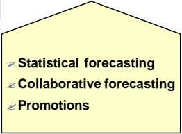 ? Statistical forecasting ? Collaborative forecasting ? Promotions