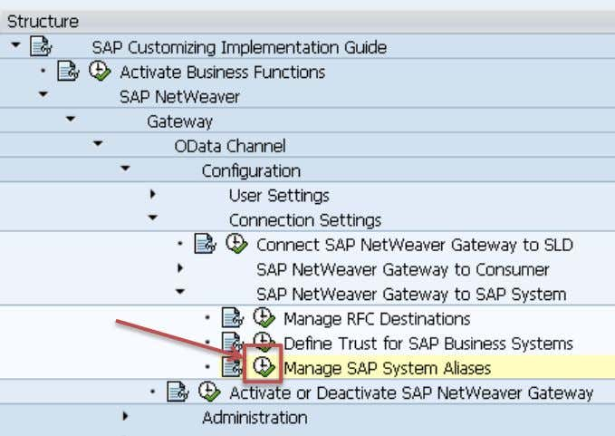 "Manage SAP System Aliases and click on the Activity icon.  Choose "" New Entries """