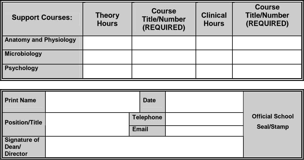 Course Course Theory Clinical Title/Number Support Courses: Title/Number Hours Hours (REQUIRED) (REQUIRED)