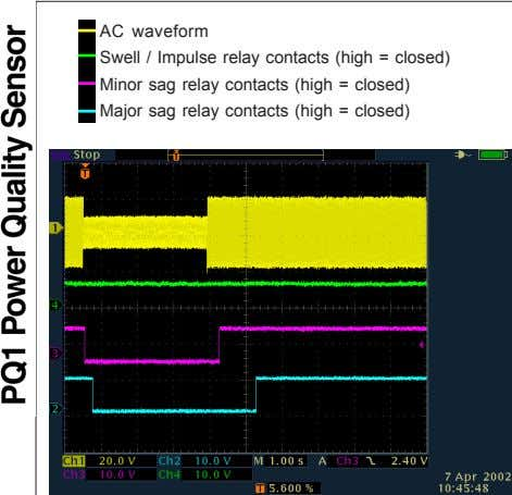 AC waveform Swell / Impulse relay contacts (high = closed) Minor sag relay contacts (high