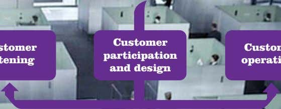 Customer participation and design