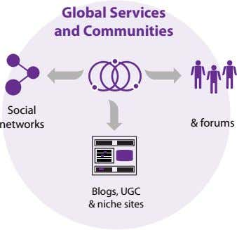 Global Services and Communities Social networks & forums Blogs, UGC & niche sites