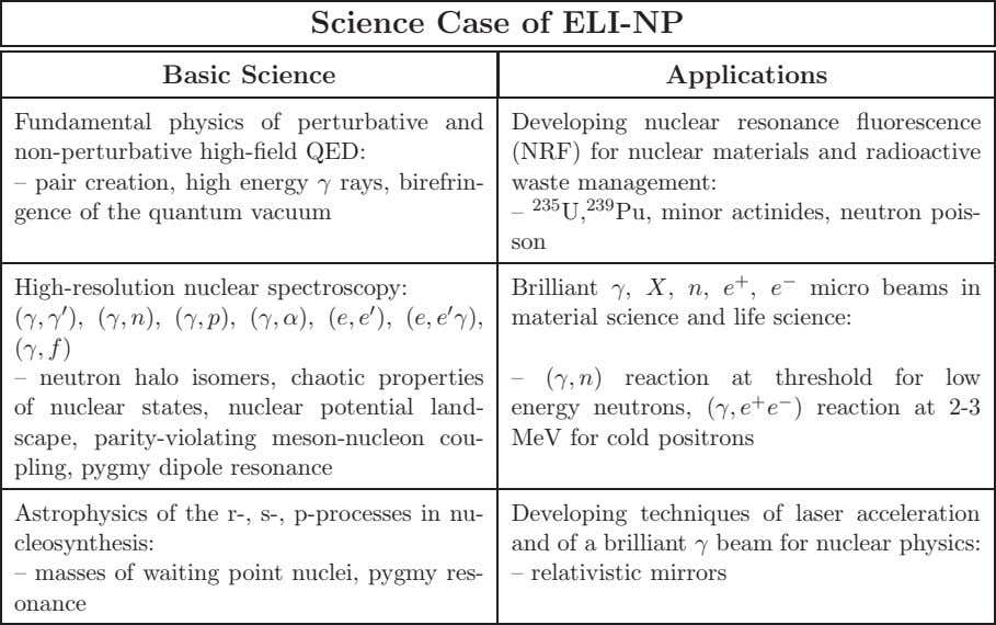 Science Case of ELI-NP Basic Science Applications Fundamental physics of perturbative and non-perturbative high-field
