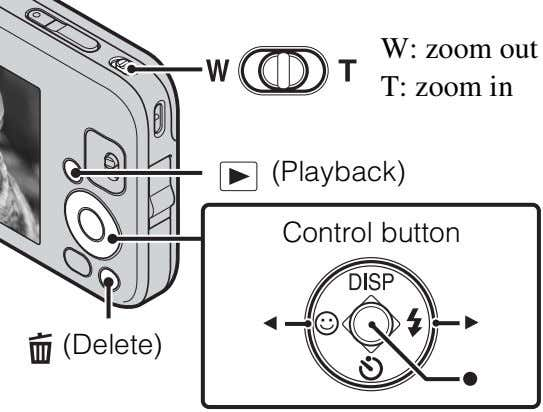 W: zoom out T: zoom in (Playback) Control button (Delete)