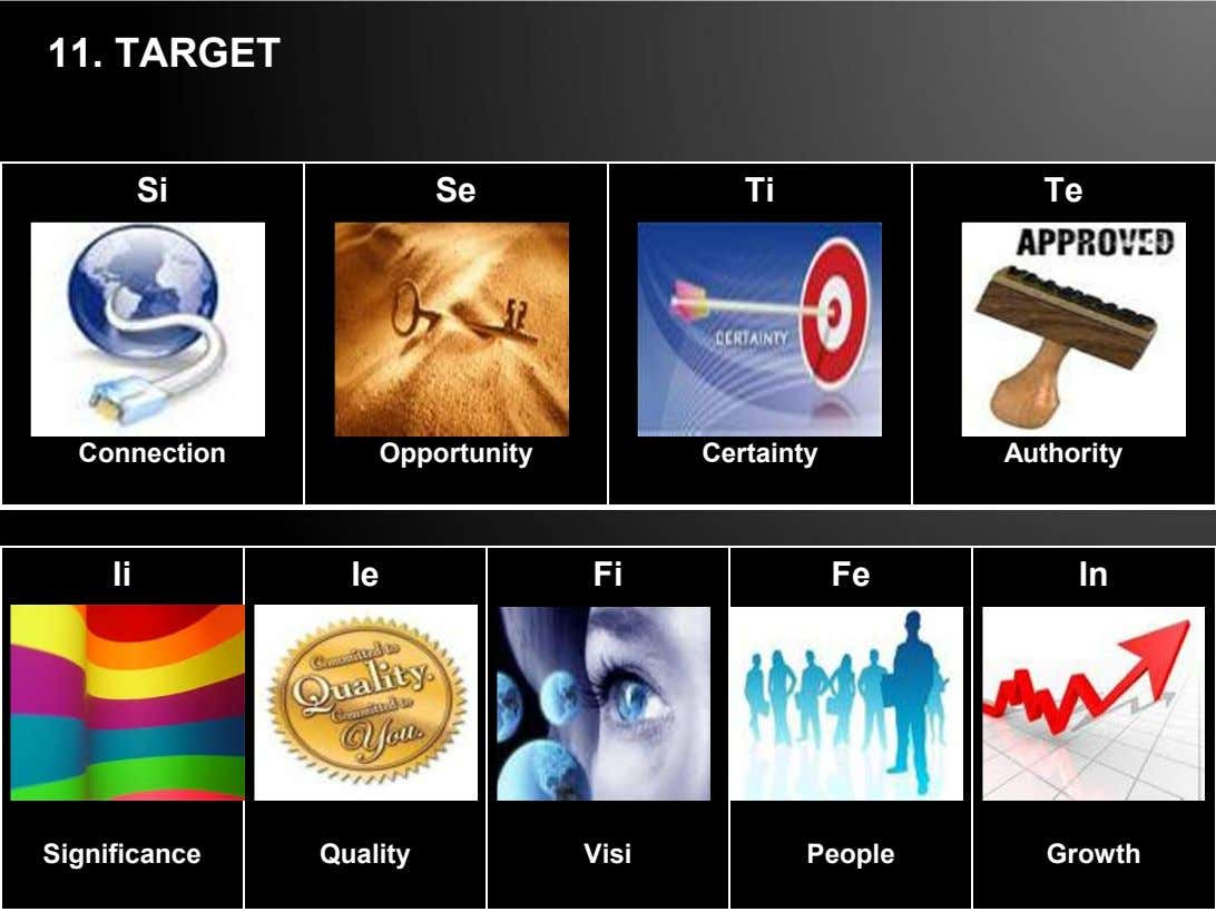 11. TARGET Si Se Ti Te Connection Opportunity Certainty Authority Ii Ie Fi Fe In