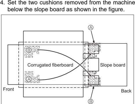4. Set the two cushions removed from the machine below the slope board as shown