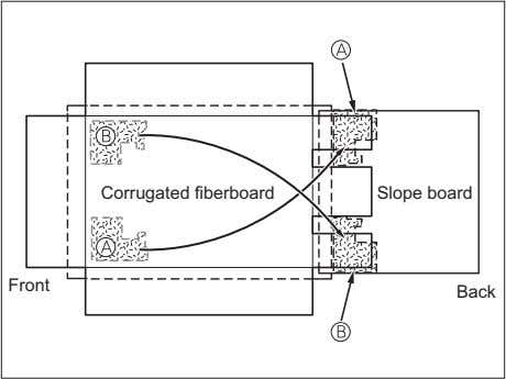 the figure. Corrugated fiberboard Slope board Front Back 5. Bring the machine down carefully onto the