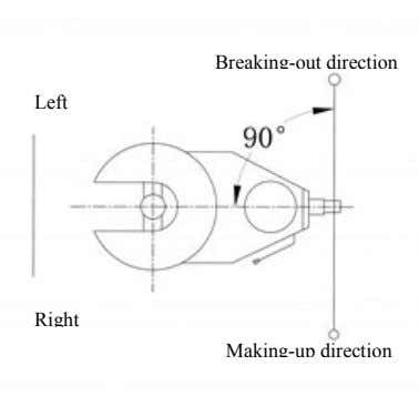 Breaking-out direction Left Right Making-up direction